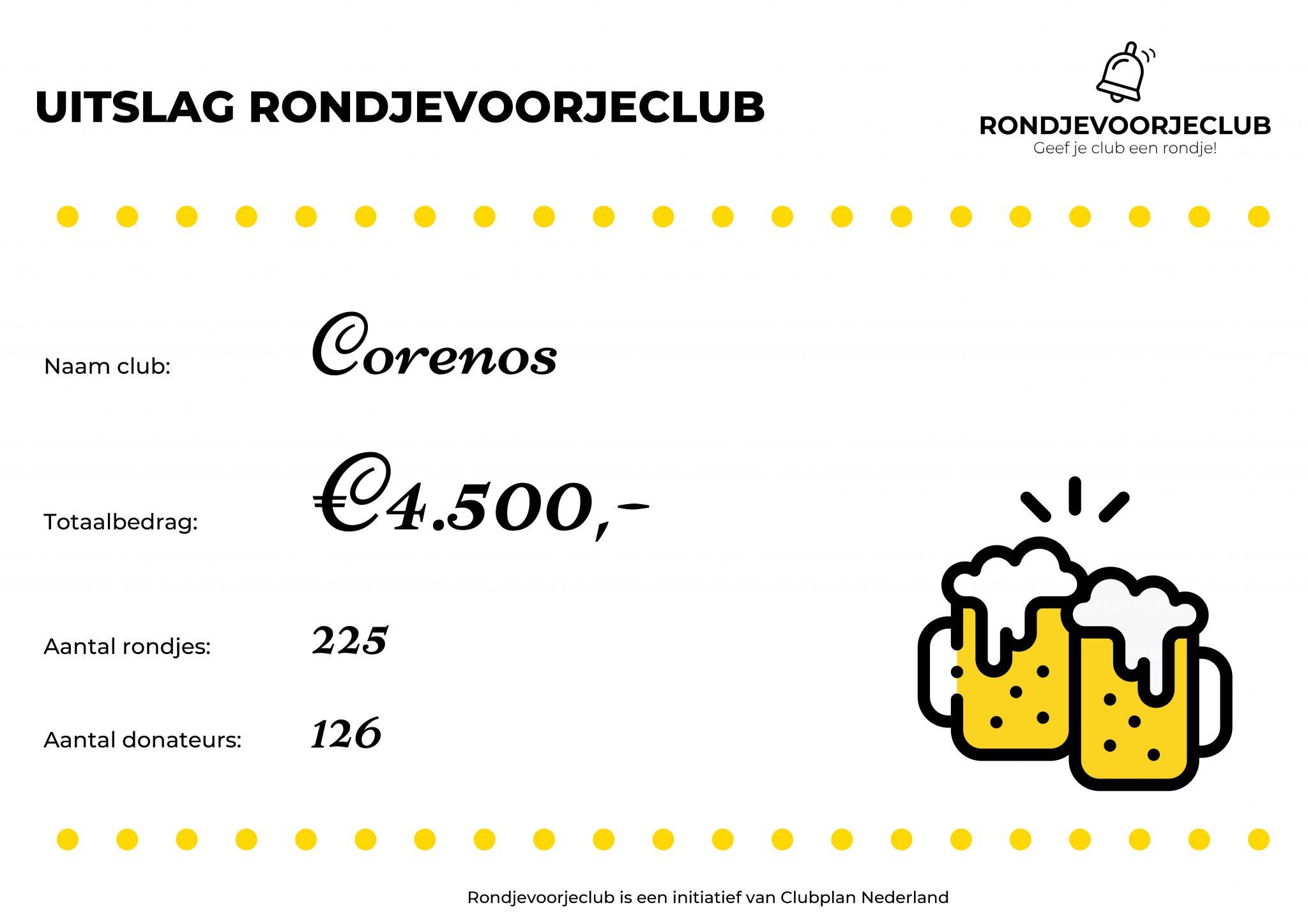 Uitslag Rondjevoorjeclub Corenos
